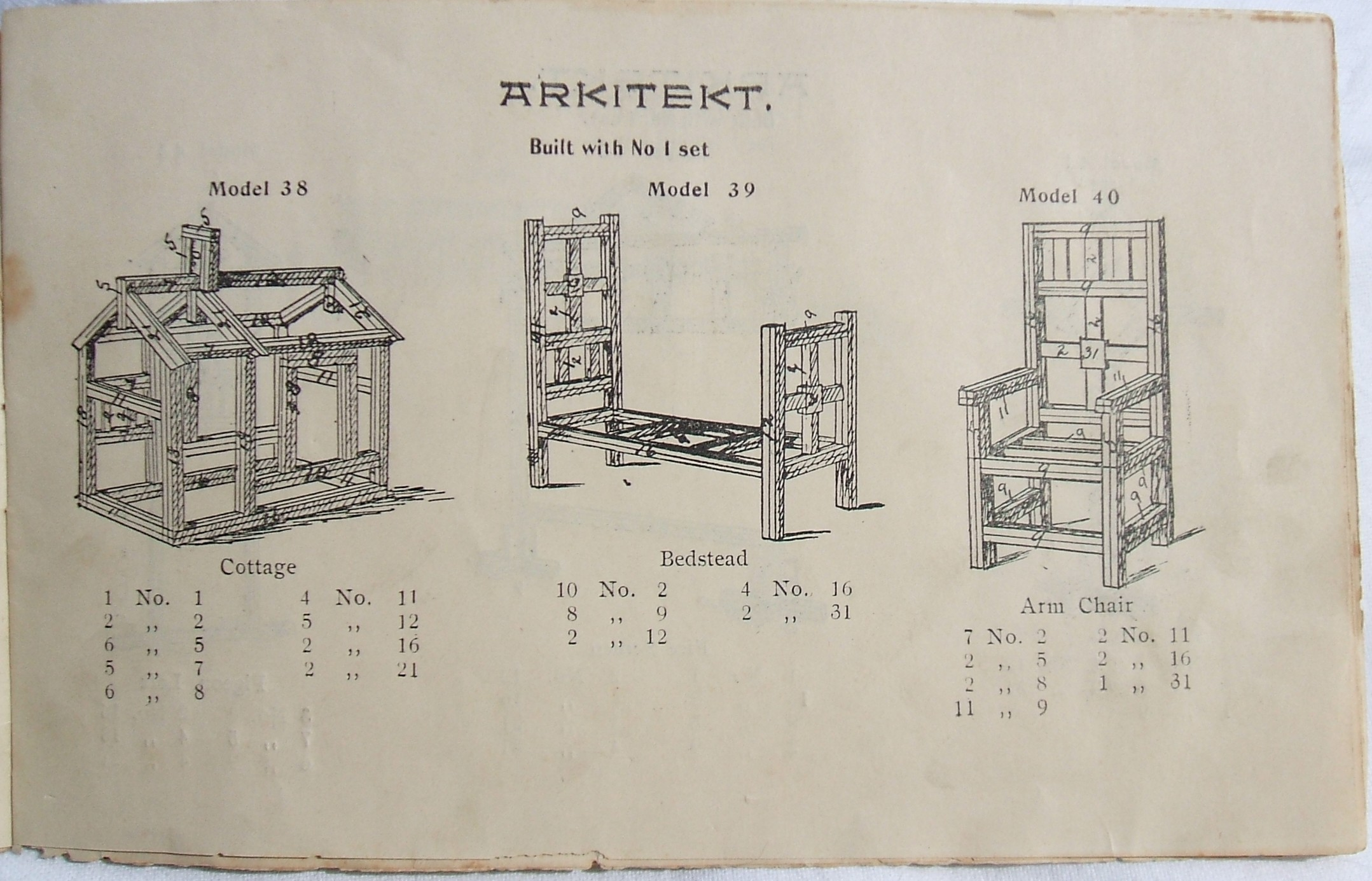 Arkitekt manual page