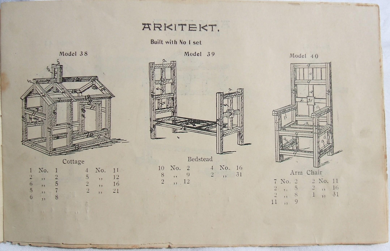 Arkitekt manual page